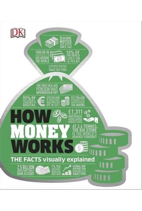How Money Works - Dk | Tagrny.org