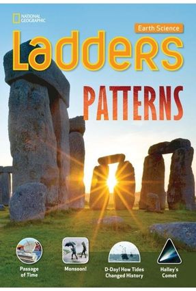 Patterns (Below-Level; Earth Science) - Stephanie Harvey | Hoshan.org
