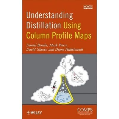 Understanding Distillation Using Column Profile Maps