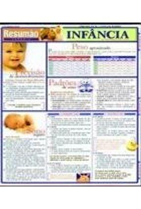 Resumão Infância - Saúde 2 - Gutman,Leslie   Hoshan.org