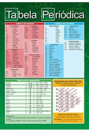 Tabela Periódica - Editora Ciranda Cultural pdf epub